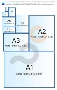Format A_ang